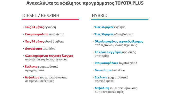 toyota plus benefits