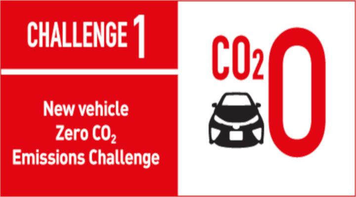 challenge 1 new