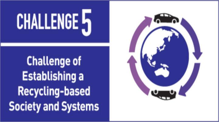 challenge 5 new