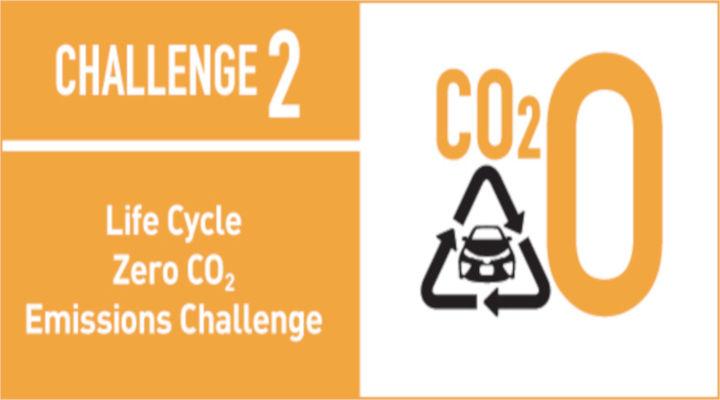 challenge 2 new
