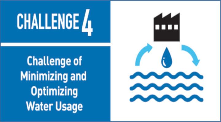 challenge 4 new